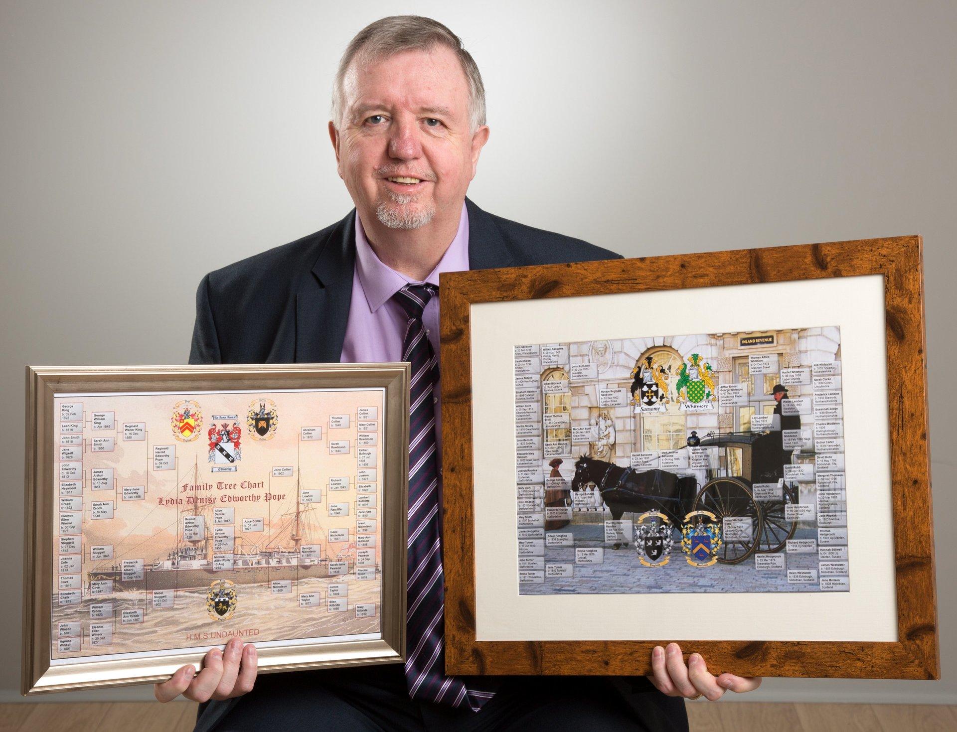 Ian Hextall UK Genealogist @uk genealogy com