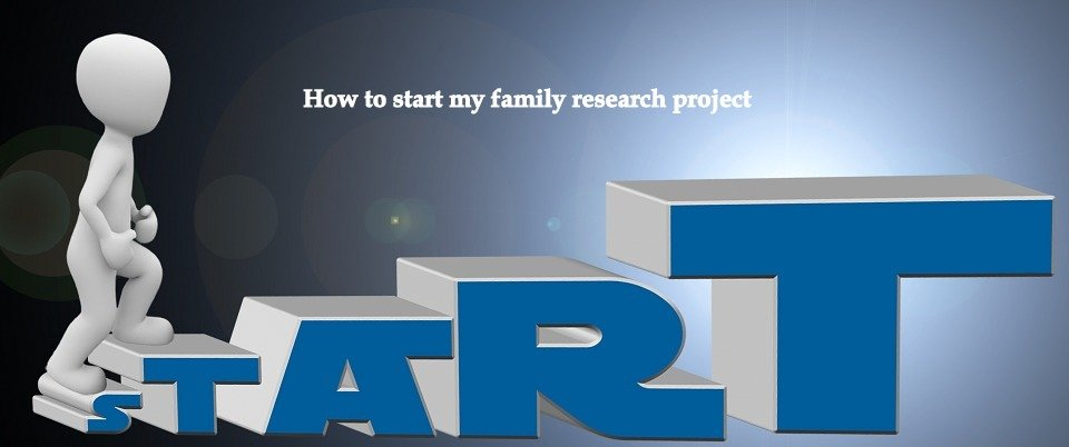 Getting Started @uk genealogy com