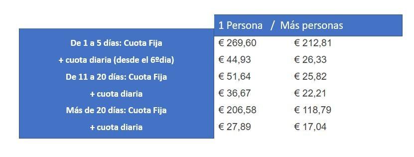 Eres Argentino, ¿y quieres vivir en Italia?
