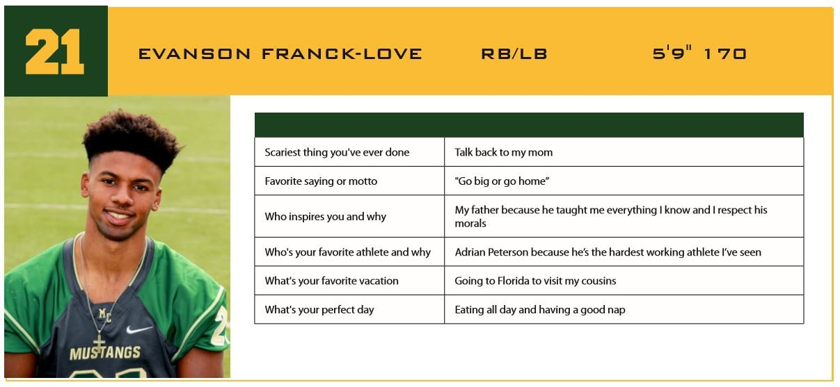 21 - Evanson Franck-Love