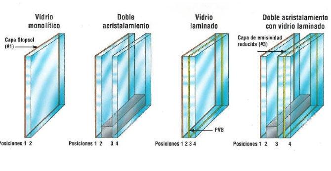 Habitacle reformas integrales en benicarl for Aislamiento acustico vidrio