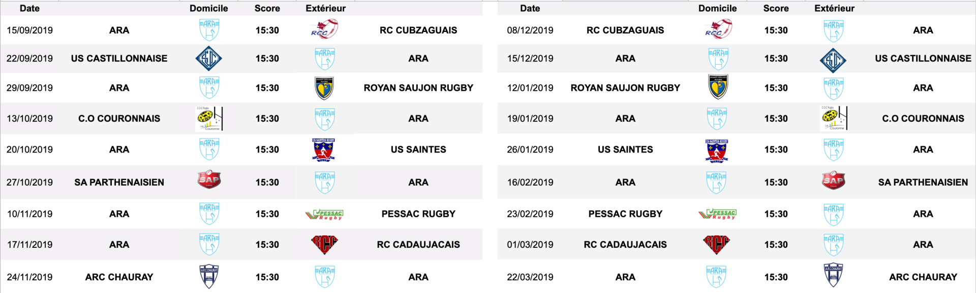Calendrier Matches Coupe Du Monde 2020.Ara Site Officiel De L Avenir Rugbystique Aytresien