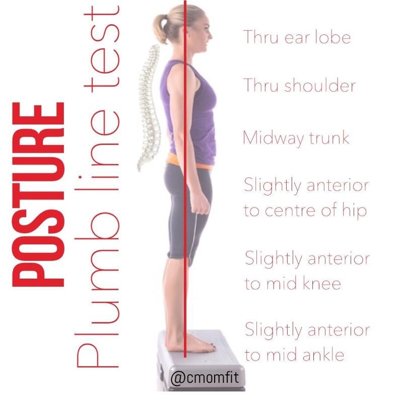 Posture For Wellness: How Do You Stack Up?