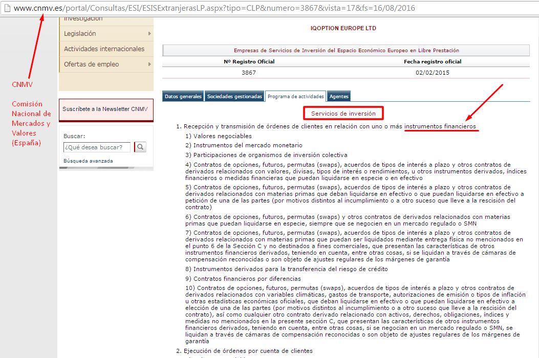 Resolución de la cnmv opciones binarias